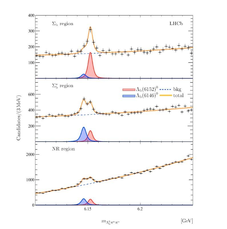 Два_новых_возбужденных_состояния_бариона_Lambda_b._Иллюстрация_LHCb_1.jpg