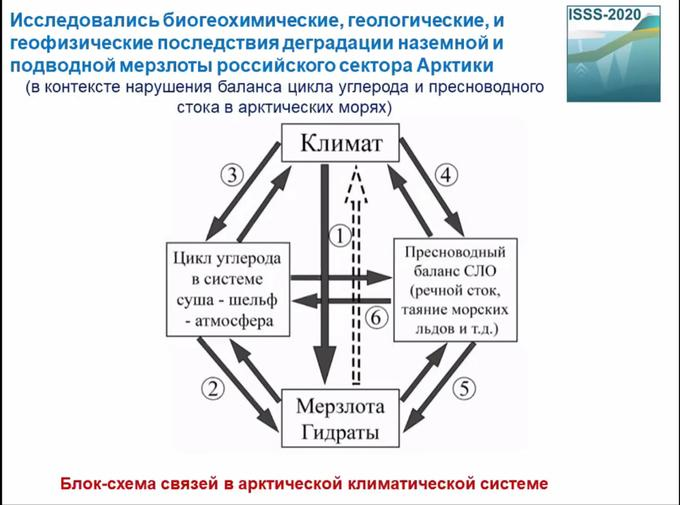 Семилетов-1.jpg
