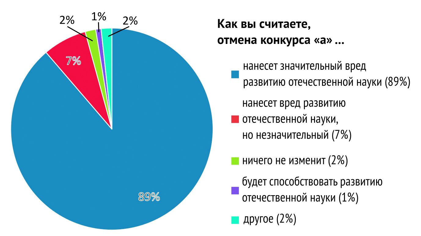 опрос2.jpg