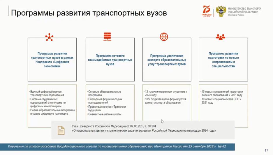 презентация Климова.png