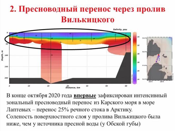 пролив-Вилькицкого.jpg