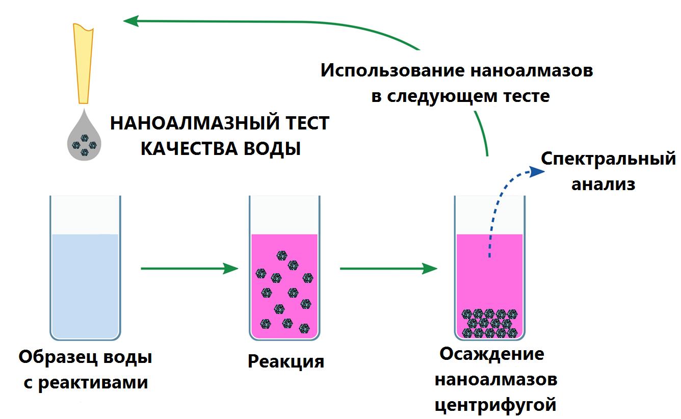 Shema-nanoalm-fen.png